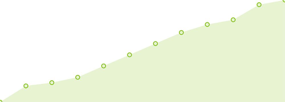 rapidweblaunch revenue growth 1