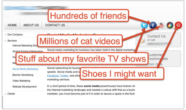 social iconsorbit media