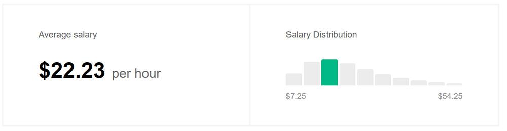 Screenshot 2019 10 28 Web Designer Salaries in the United States 1