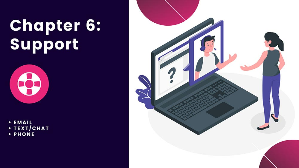 website management guide support 1